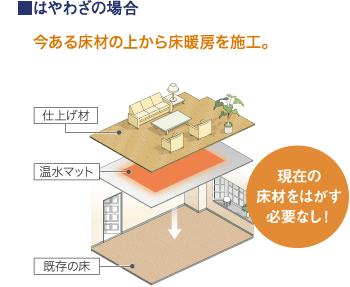 ガス温水床暖房09