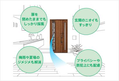 玄関ドア04