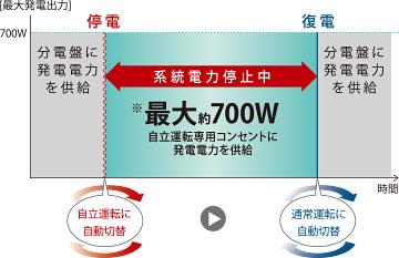 safety_img_02
